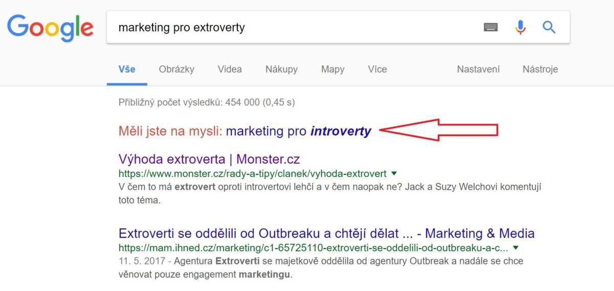 marketing pro extroverty